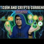BITCOIN and CRYPTOCURRENCY EXPLAINED (TAGALOG) DOBLEHIN ANG PERA