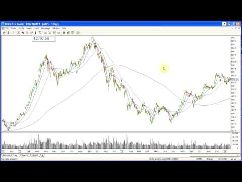 Watch Learn How To Trade Bitcoin/Usd Binary Options On Traderush – Binary Options Bitcoin