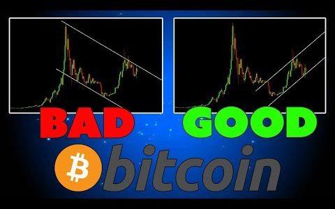 Bitcoin BULLISH vs BEARISH Scenario Explained