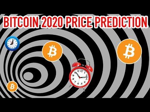 BITCOIN PRICE PREDICTION 2020 - $50K, $100K or $2K???