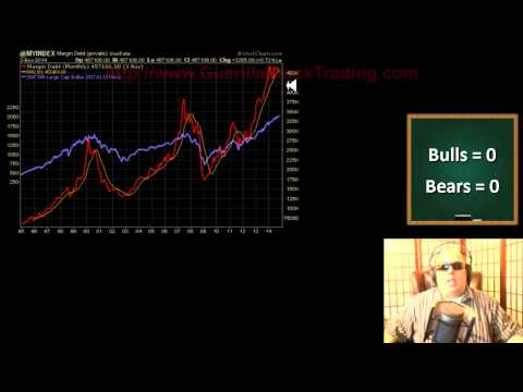 Margin Debt/GDP Off The Charts = Stock Market Crash Coming? Mike Maloney