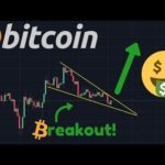 BITCOIN BREAKOUT IMMINENT?! Falling Wedge?! | CME Futures Gap & Manipulation