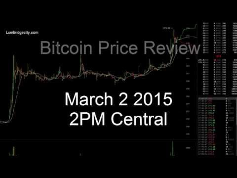Another breakout higher – Bitcoin Trading for profit, March 2015