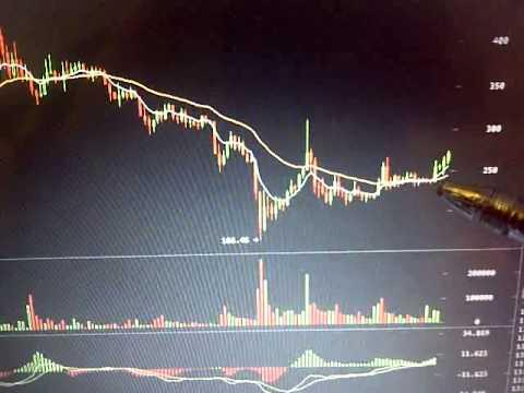 Bitcoin Trade 218
