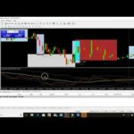 HOW TO TRADE FOREX 2020   MAKE MONEY ONLINE  230 A DAY