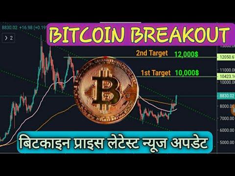 Bitcoin price News Latest Update , Bicoin trading Latest News Updates