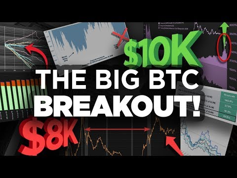 Big BITCOIN Breakout Soon! Bulls or Bears!? 10k or 8k?