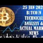 Bitcoin Technical Analysis January 25, 2020 Current Bitcoin News 3-Minute BTC Bitcoin Latest Status