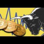 Bitcoin crosses $15,000 in Lebanon + Localbitcoins.com account suspension - Daily Bitcoin News