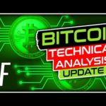✅ BITCOIN PRICE TECHNICAL ANALYSIS 30TH JANUARY 2020