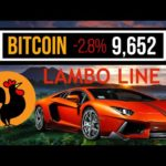 Crypto Minute. Bitcoin Cryptocurrency News and TA. Feb 17, 2020. Coronavirus, lambos, whales