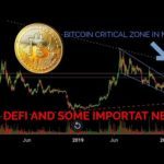 bitcoin price movement and crypto important news including eth,defi and many more!!
