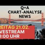 1300 Dollar pro Bitcoin! Mt.Gox Entschädigung – IOTA News nach Hack – BTC Chart