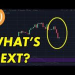 What's Next for Bitcoin? | Cryptocurrency News 2/27/2020