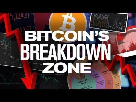Crypto Was Quiet. Too Quiet. BITCOIN Breakdown Begins!