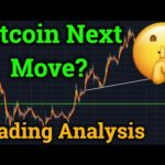 Bitcoin's Next Move?? BTC Analysis/Prediction Today! (Cryptocurrency News + Bybit Trading)