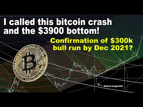 I called the bitcoin crash and $3900 bottom! This may confirm $300k bull run by Dec 21 - BTC TA
