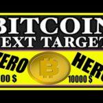 Bitcoin Price  Latest News Altcoins Crypto Price Update Updates Hindi