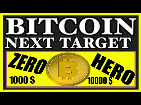 Bitcoin Price  Latest News Altcoins Crypto Price Update Updates Hindi