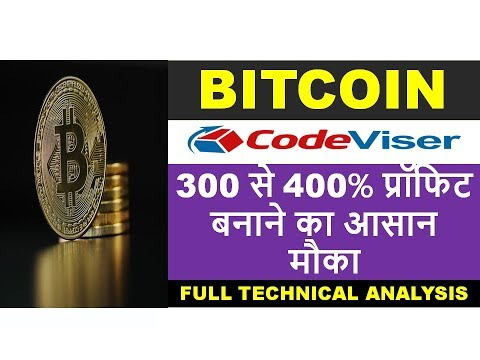 BITCOIN -LATEST BITCOIN NEWS & FULL TECHNICAL ANALYSIS -BEST OPPORTUNITY TO MAKE EASY 300% PROFIT