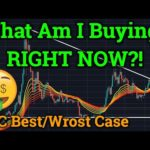 What Am I Buying RIGHT NOW? Bitcoin Best + Worst Case? Cryptocurrency News + Bybit Trading Analysis!