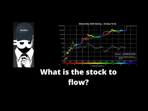 Plan B and Bitcoin stock to flow explained!