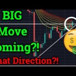 BIG BITCOIN MOVE COMING?! What Direction? HUGE Cryptocurrency News! (BTC Analysis + Bybit Trading)