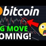 WATCH OUT!! MASSIVE BITCOIN MOVE COMING AT THIS SPECIFIC PRICE!! 9% OF AMERICANS OWN BITCOIN!!