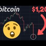 WARNING!! BITCOIN TO $1,200 VERY SOON!! According To Ross Ulbricht | SUBSCRIBE!