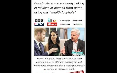 Bitcoin Evolution Harry and Meghan –  Scam and Fake News Alert!