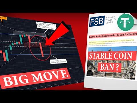 Bitcoin Big Move || G20 Stable Coin Ban ? II Hindi