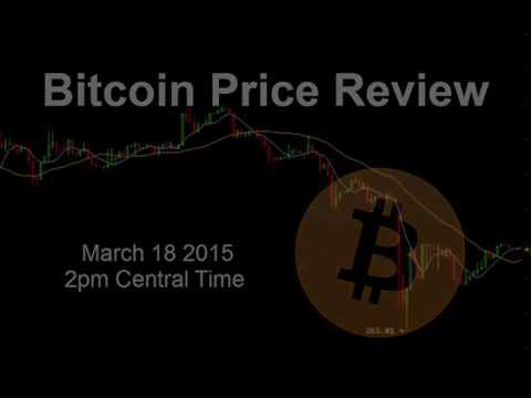 Press your winners correctly. Bitcoin short trade profits. March 18