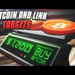 TARGETS HITTING! Bitcoin & Chainlink Price Prediction, Analysis & News - BTC LINK Targets April 2020