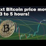 Next Bitcoin price move in 3 to 5 hours! Possible BTC price pump or dump - TA