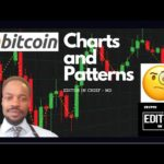 #Bitcoin #BTC #BitcoinNews | FREE MASTERCLASS ON HOW TO READ PRICE CHART PATTERNS