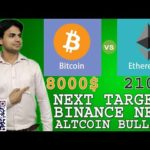 BITCOIN AND ETHEREUM NEXT TARGETS, BINANCE NEWS, ALTCOINS FAST UPDATE 25 4 2020