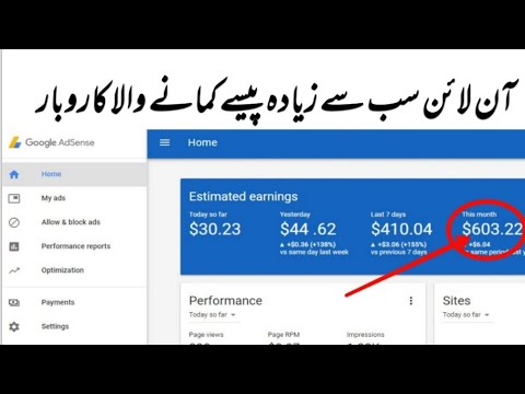 online earning in Pakistan 2020 | Small Business Ideas to Make Money Online