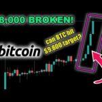 FINALLY! BITCOIN BREAKS $8,000 | BTC $9,800 TARGET NEXT?