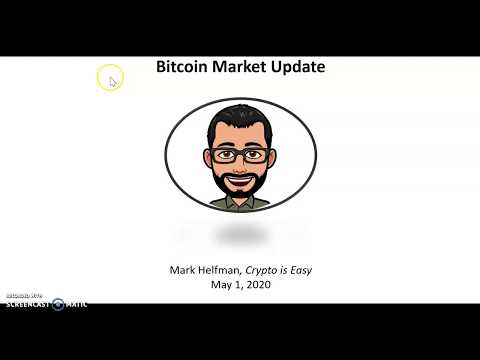 Bitcoin Market Update May 1, 2020