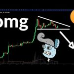 Bitcoin | Chainlink | ETH LINK BTC Price Prediction Today |  NEWS & Market Analysis | May 2020 🏮