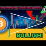 BULLISH! BITCOIN PRICE MAKES A RUN FOR IT | BTC PATTERN WITH $10k TARGET