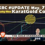 #BITCOIN is Breaking a Trend #Gold is Steady Great #Karatbars Future Ahead