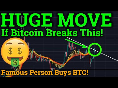 BIGGEST Bitcoin Move Coming?! Famous Investor Buys Cryptocurrency! BTC News + Price Analysis Bybit!