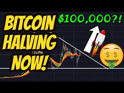 Bitcoin Halving Now! $100,000 Price Prediction Next? Cryptocurrency News BTC Trading Analysis 2020!