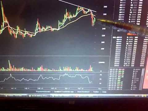 Bitcoin Trade 220