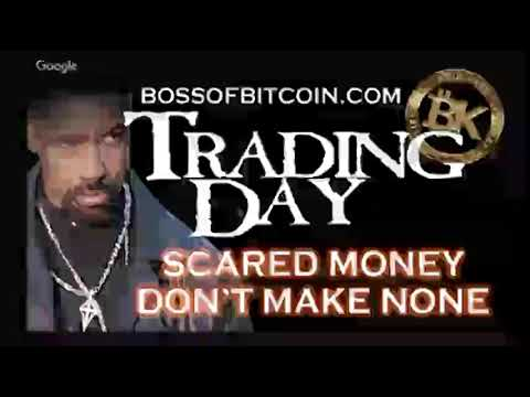 BITCOIN CASH $270 BuySell  Technical Analysis Crypto Currency News Chart FREE BITCOIN BTC USD