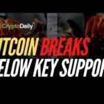 Bitcoin Breaks Below Key Support (May 2020)