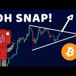 Bitcoin | Chainlink | LINK BTC ETH | Price Prediction Today |  NEWS & Market Analysis | May 2020 🏮