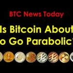BTC News Today 2020: Is Bitcoin On The Verge Of Going Parabolic?