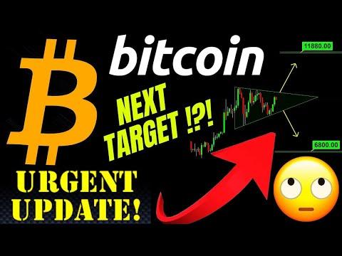 URGENT UPDATE NEXT BITCOIN TARGETS also DOW JONES Crypto price prediction,TA analysis, news, trading